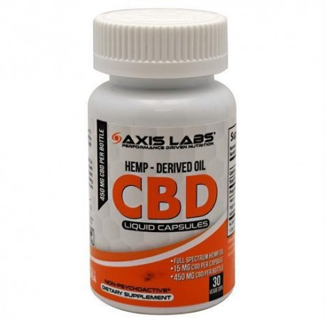 Axis Labs Cbd